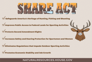 Share Act Summary