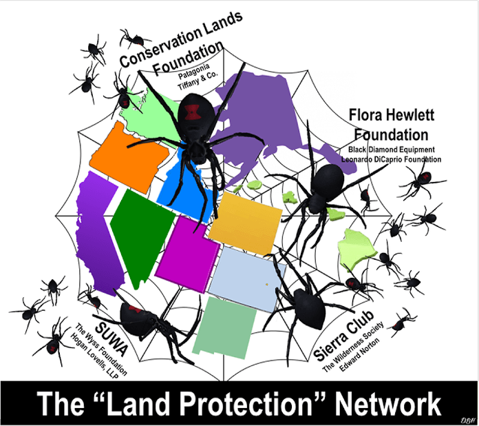 Land Protection Network