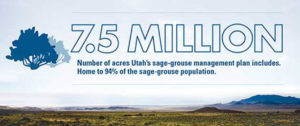 7-5 Million Acres in Utah